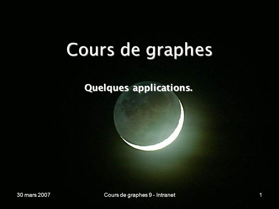 30 mars 2007Cours de graphes 9 - Intranet1 Cours de graphes Quelques applications.