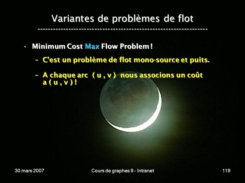 30 mars 2007Cours de graphes 9 - Intranet119 Variantes de problèmes de flot ----------------------------------------------------------------- Minimum