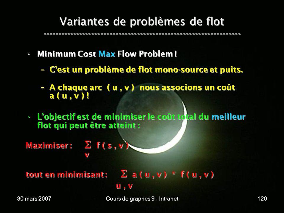 30 mars 2007Cours de graphes 9 - Intranet120 Variantes de problèmes de flot ----------------------------------------------------------------- Minimum