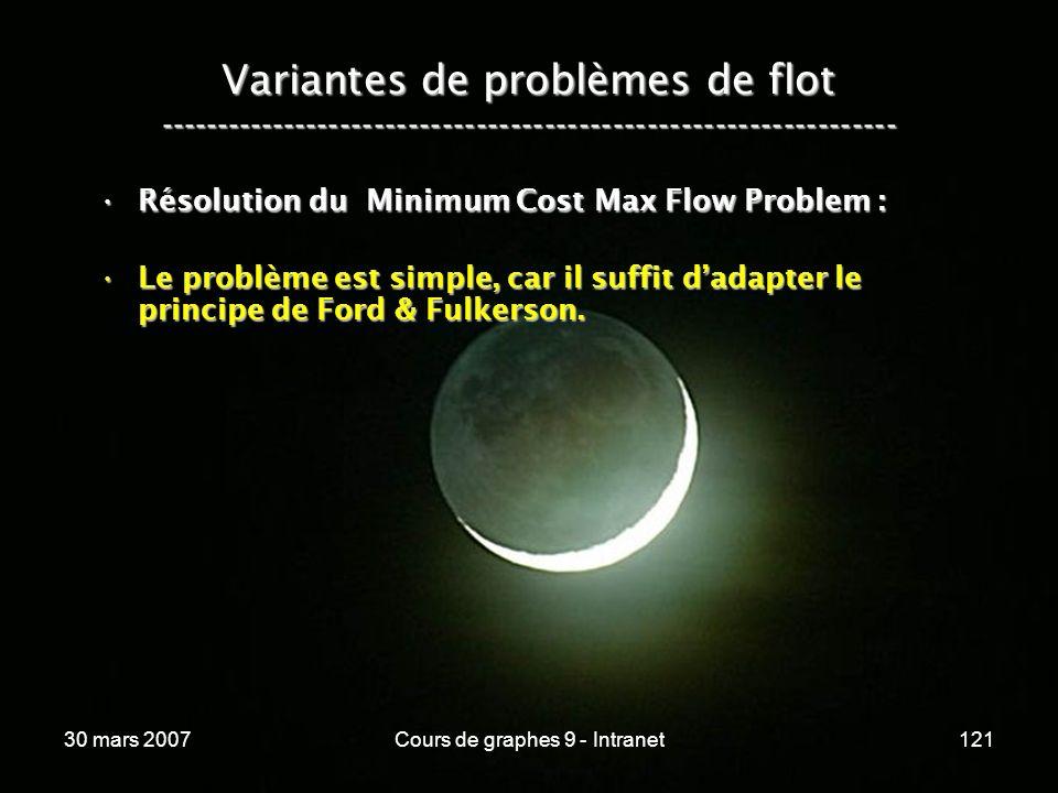 30 mars 2007Cours de graphes 9 - Intranet121 Variantes de problèmes de flot ----------------------------------------------------------------- Résoluti