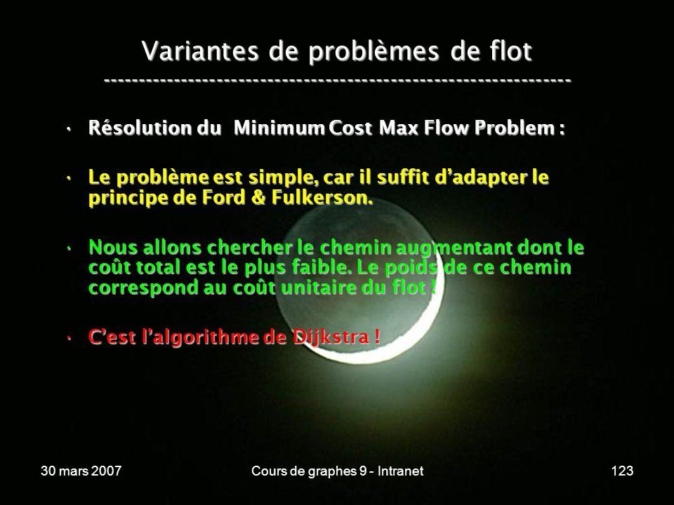 30 mars 2007Cours de graphes 9 - Intranet123 Variantes de problèmes de flot ----------------------------------------------------------------- Résoluti