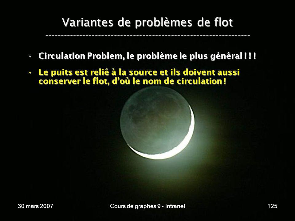 30 mars 2007Cours de graphes 9 - Intranet125 Variantes de problèmes de flot ----------------------------------------------------------------- Circulat
