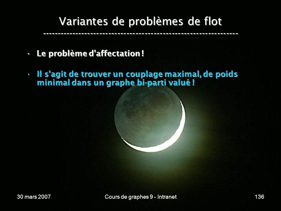 30 mars 2007Cours de graphes 9 - Intranet136 Variantes de problèmes de flot ----------------------------------------------------------------- Le probl