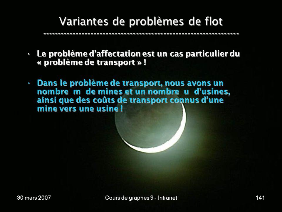 30 mars 2007Cours de graphes 9 - Intranet141 Variantes de problèmes de flot ----------------------------------------------------------------- Le probl