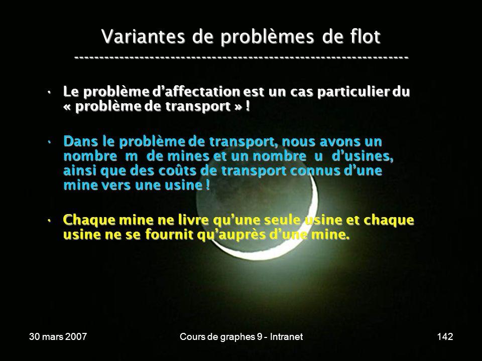 30 mars 2007Cours de graphes 9 - Intranet142 Variantes de problèmes de flot ----------------------------------------------------------------- Le probl