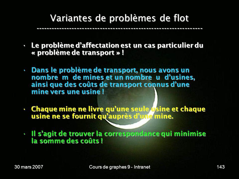 30 mars 2007Cours de graphes 9 - Intranet143 Variantes de problèmes de flot ----------------------------------------------------------------- Le probl