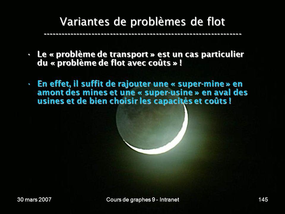 30 mars 2007Cours de graphes 9 - Intranet145 Variantes de problèmes de flot ----------------------------------------------------------------- Le « pro
