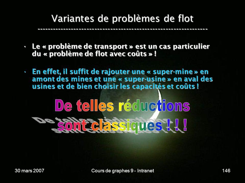 30 mars 2007Cours de graphes 9 - Intranet146 Variantes de problèmes de flot ----------------------------------------------------------------- Le « pro