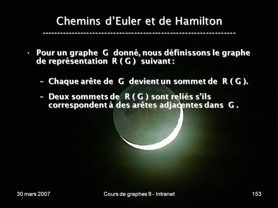 30 mars 2007Cours de graphes 9 - Intranet153 Pour un graphe G donné, nous définissons le graphe de représentation R ( G ) suivant :Pour un graphe G do