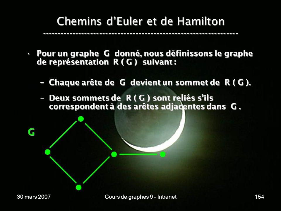 30 mars 2007Cours de graphes 9 - Intranet154 Pour un graphe G donné, nous définissons le graphe de représentation R ( G ) suivant :Pour un graphe G do