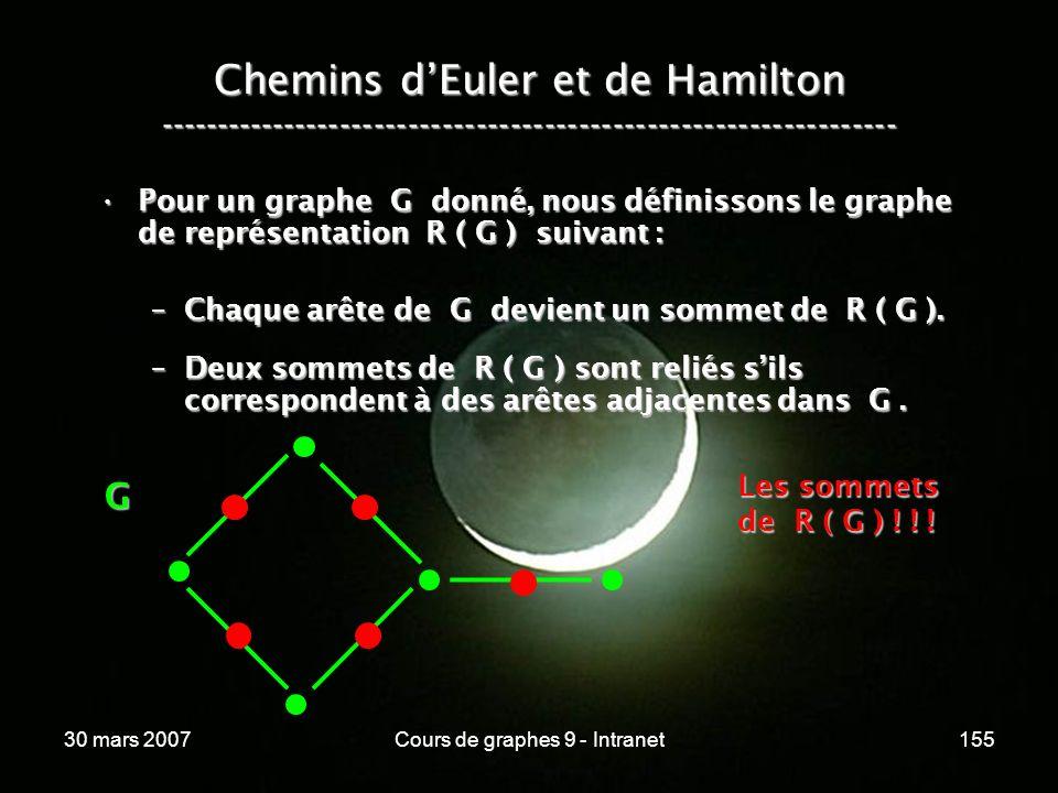 30 mars 2007Cours de graphes 9 - Intranet155 Pour un graphe G donné, nous définissons le graphe de représentation R ( G ) suivant :Pour un graphe G do