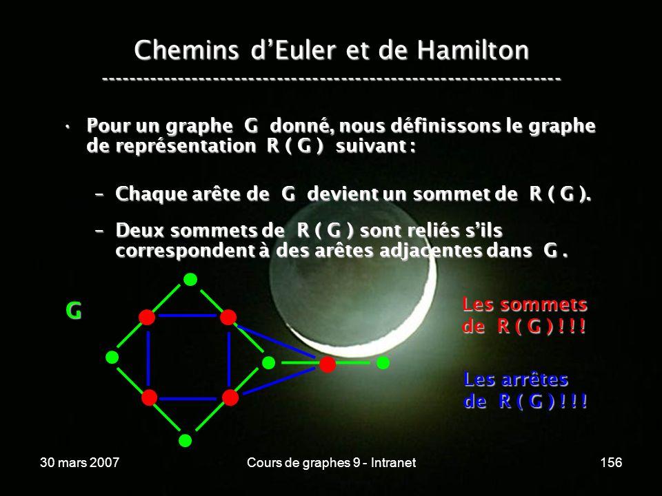 30 mars 2007Cours de graphes 9 - Intranet156 Pour un graphe G donné, nous définissons le graphe de représentation R ( G ) suivant :Pour un graphe G do