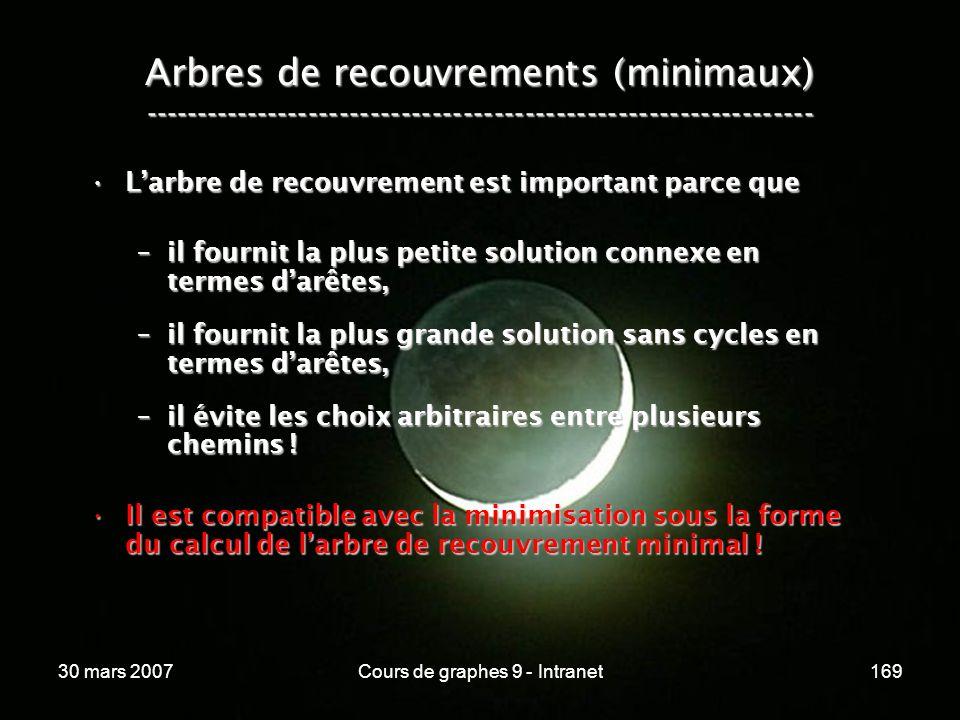 30 mars 2007Cours de graphes 9 - Intranet169 Arbres de recouvrements (minimaux) ----------------------------------------------------------------- Larb