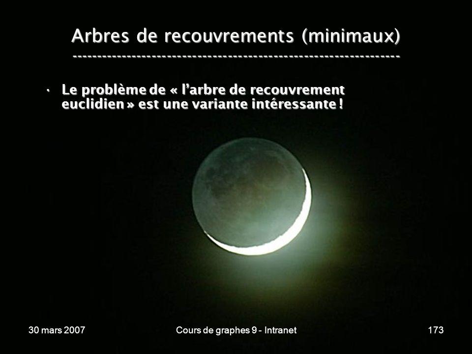 30 mars 2007Cours de graphes 9 - Intranet173 Arbres de recouvrements (minimaux) ----------------------------------------------------------------- Le p