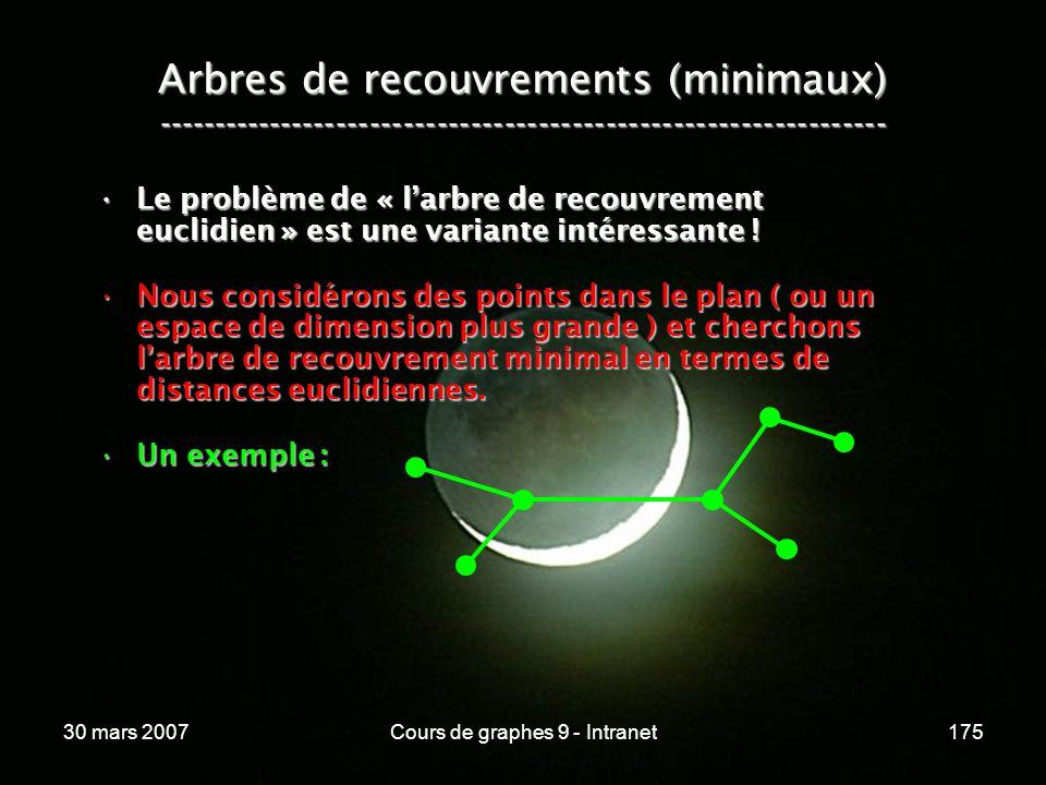 30 mars 2007Cours de graphes 9 - Intranet175 Arbres de recouvrements (minimaux) ----------------------------------------------------------------- Le p