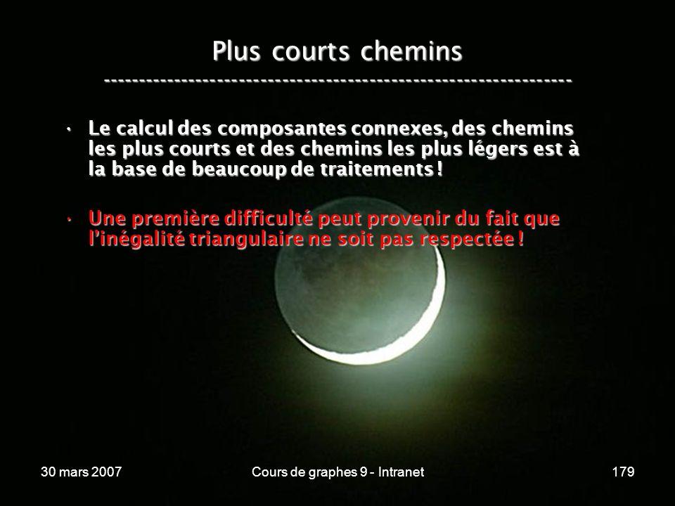 30 mars 2007Cours de graphes 9 - Intranet179 Plus courts chemins ----------------------------------------------------------------- Le calcul des compo