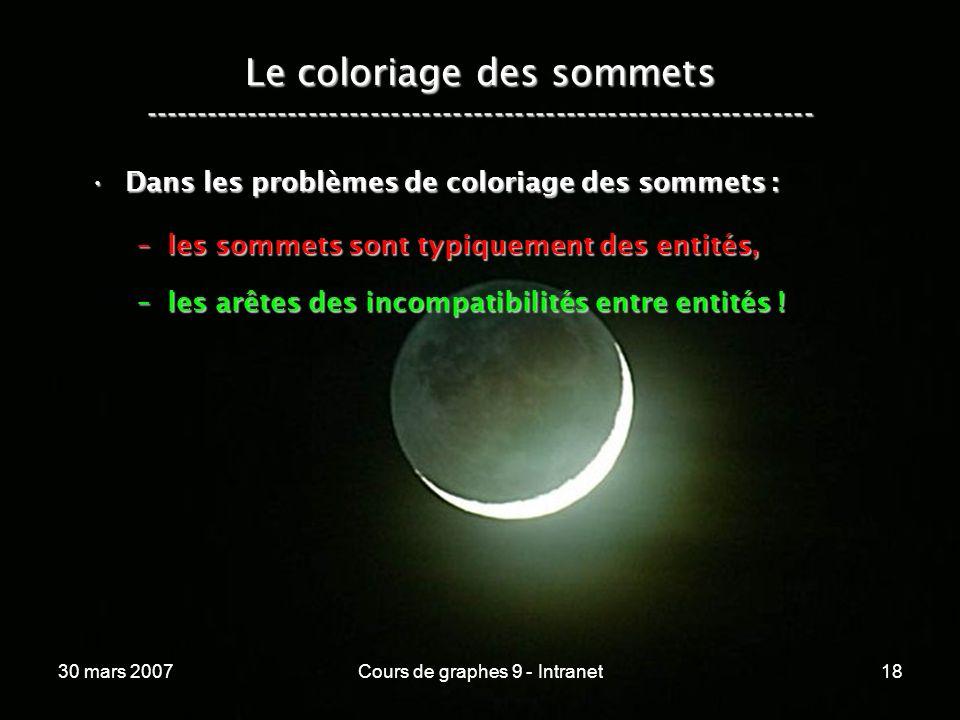 30 mars 2007Cours de graphes 9 - Intranet18 Le coloriage des sommets ----------------------------------------------------------------- Dans les problè