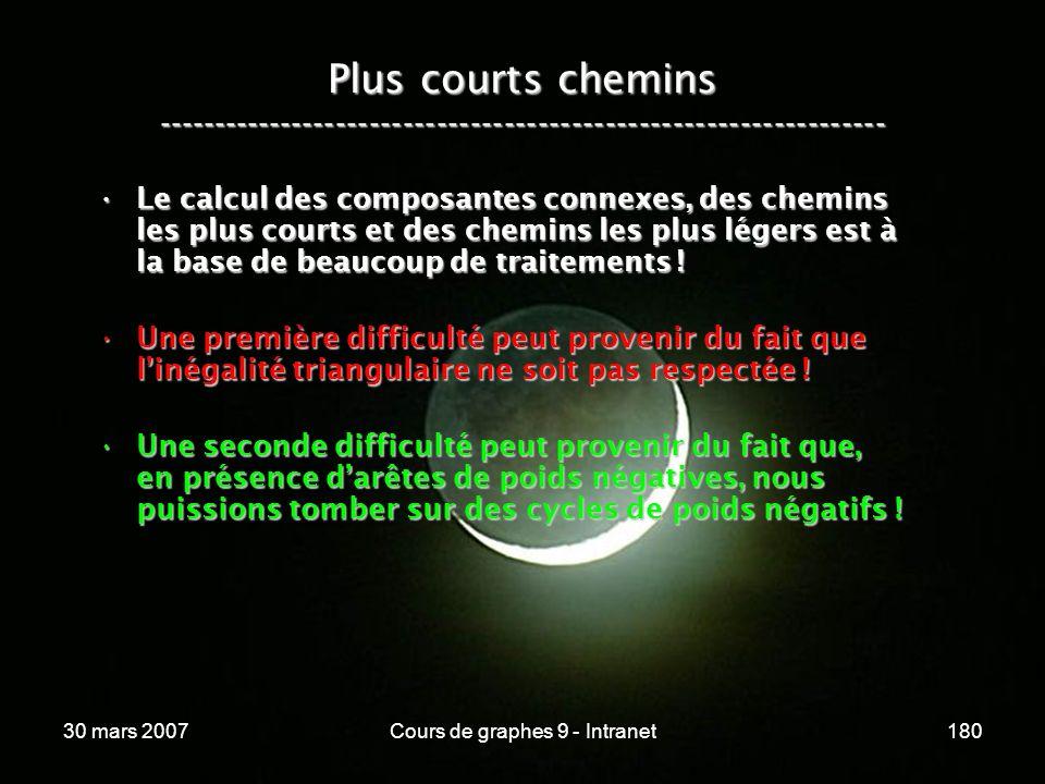 30 mars 2007Cours de graphes 9 - Intranet180 Plus courts chemins ----------------------------------------------------------------- Le calcul des compo
