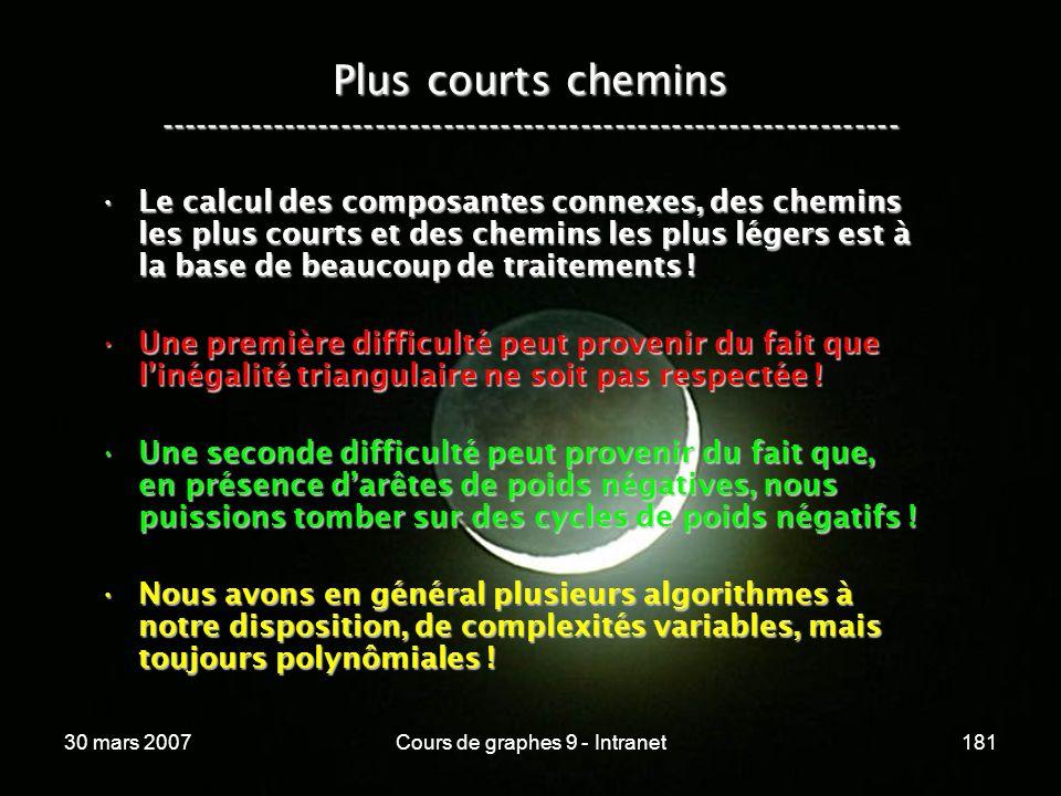 30 mars 2007Cours de graphes 9 - Intranet181 Plus courts chemins ----------------------------------------------------------------- Le calcul des compo
