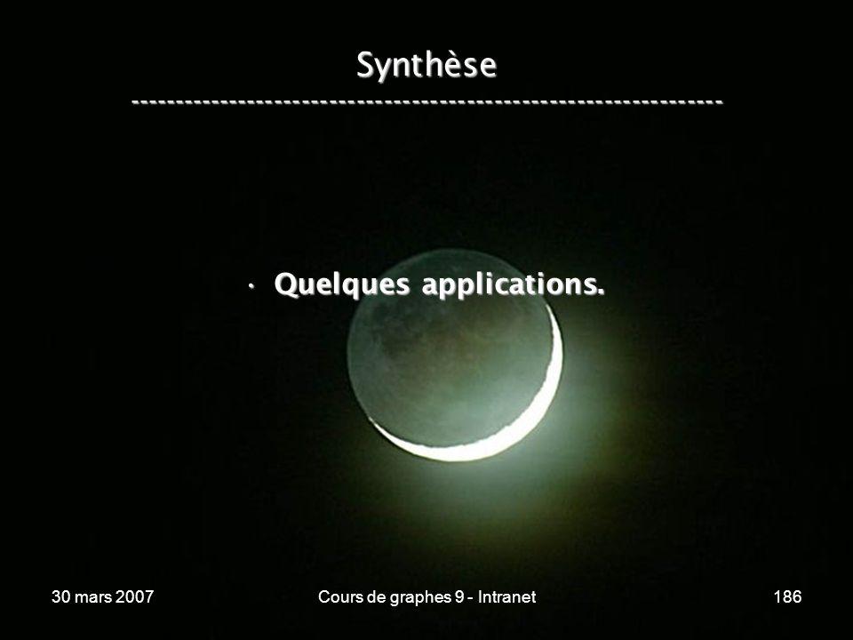 30 mars 2007Cours de graphes 9 - Intranet186 Synthèse ----------------------------------------------------------------- Quelques applications.Quelques