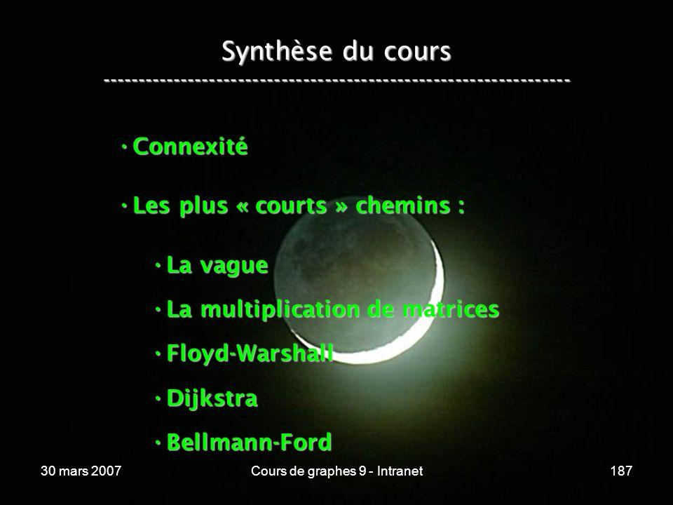 30 mars 2007Cours de graphes 9 - Intranet187 Synthèse du cours ----------------------------------------------------------------- Connexité Connexité L
