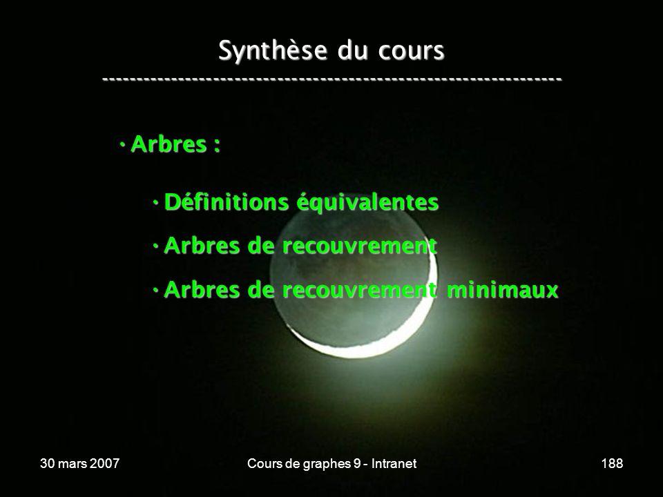 30 mars 2007Cours de graphes 9 - Intranet188 Synthèse du cours ----------------------------------------------------------------- Arbres : Arbres : Déf