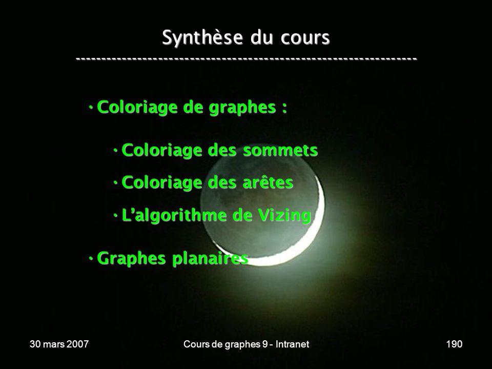 30 mars 2007Cours de graphes 9 - Intranet190 Synthèse du cours ----------------------------------------------------------------- Coloriage de graphes
