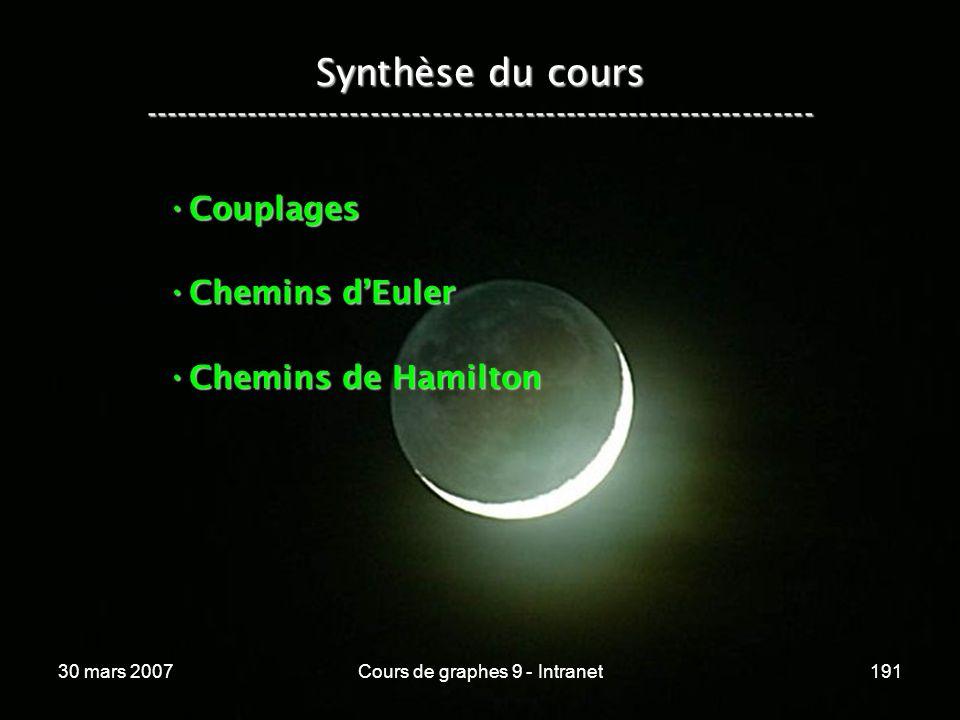30 mars 2007Cours de graphes 9 - Intranet191 Synthèse du cours ----------------------------------------------------------------- Couplages Couplages C