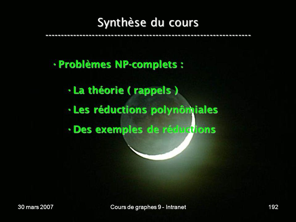 30 mars 2007Cours de graphes 9 - Intranet192 Synthèse du cours ----------------------------------------------------------------- Problèmes NP-complets