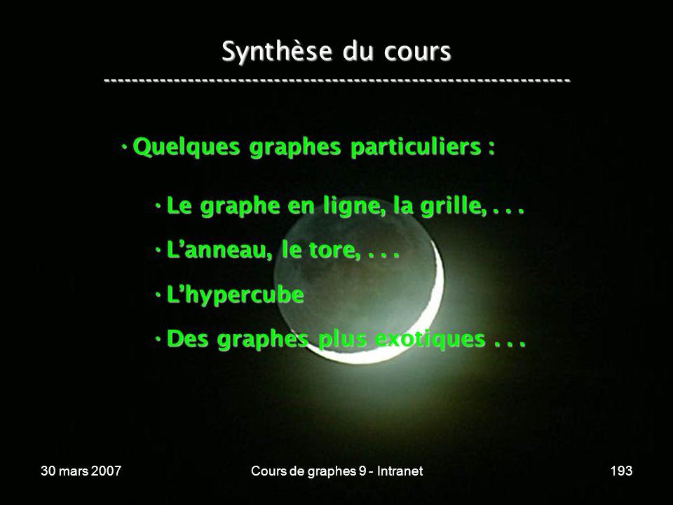 30 mars 2007Cours de graphes 9 - Intranet193 Synthèse du cours ----------------------------------------------------------------- Quelques graphes part