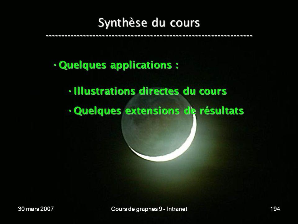 30 mars 2007Cours de graphes 9 - Intranet194 Synthèse du cours ----------------------------------------------------------------- Quelques applications