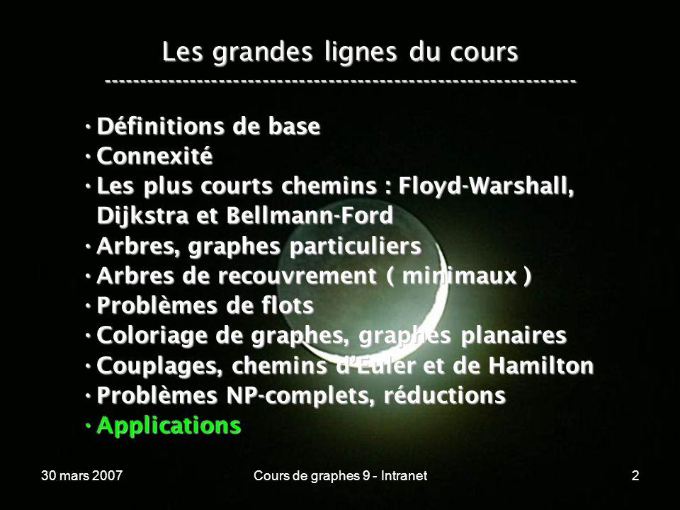 30 mars 2007Cours de graphes 9 - Intranet2 Définitions de base Définitions de base Connexité Connexité Les plus courts chemins : Floyd-Warshall, Les p