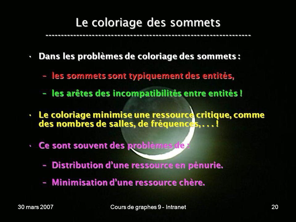 30 mars 2007Cours de graphes 9 - Intranet20 Le coloriage des sommets ----------------------------------------------------------------- Dans les problè