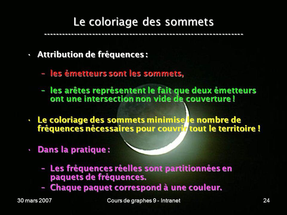 30 mars 2007Cours de graphes 9 - Intranet24 Le coloriage des sommets ----------------------------------------------------------------- Attribution de