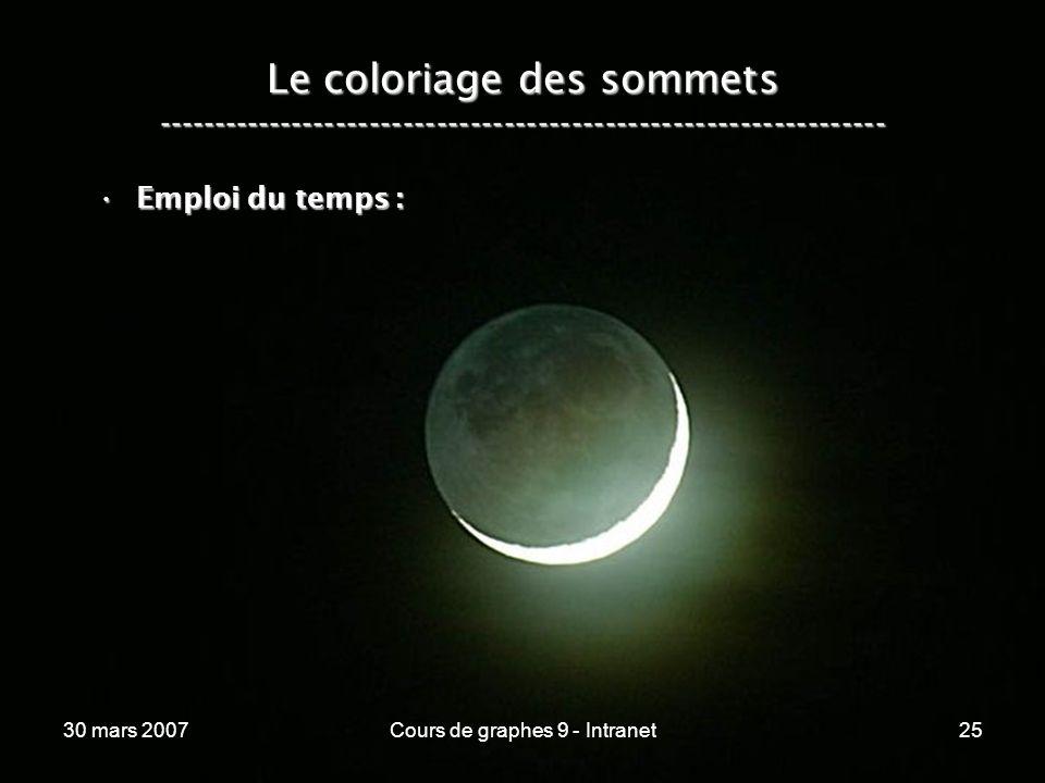 30 mars 2007Cours de graphes 9 - Intranet25 Le coloriage des sommets ----------------------------------------------------------------- Emploi du temps