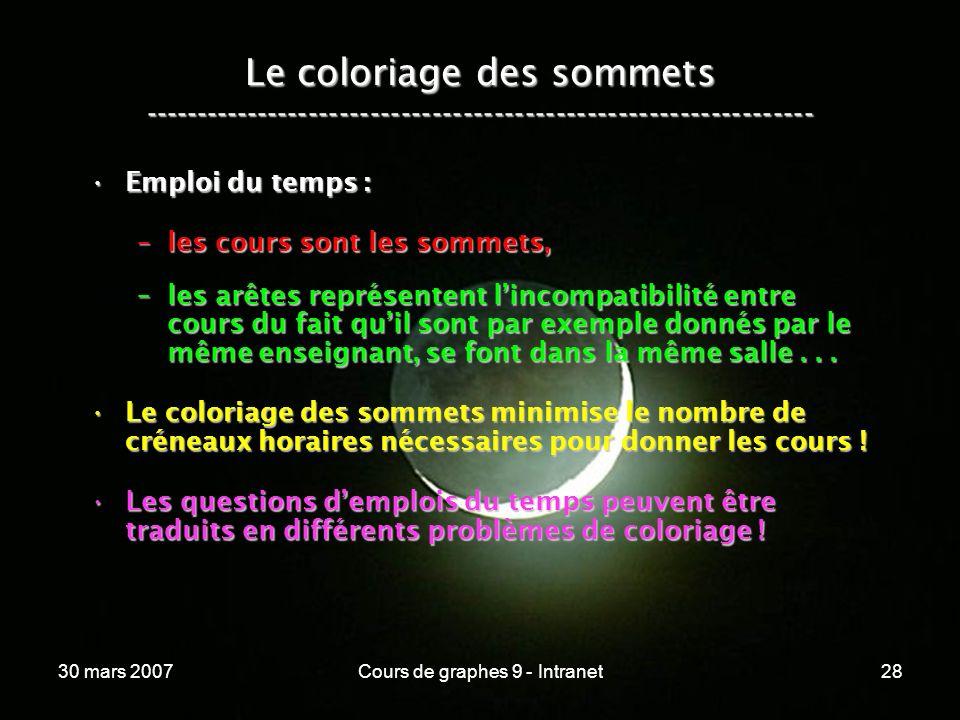 30 mars 2007Cours de graphes 9 - Intranet28 Le coloriage des sommets ----------------------------------------------------------------- Emploi du temps