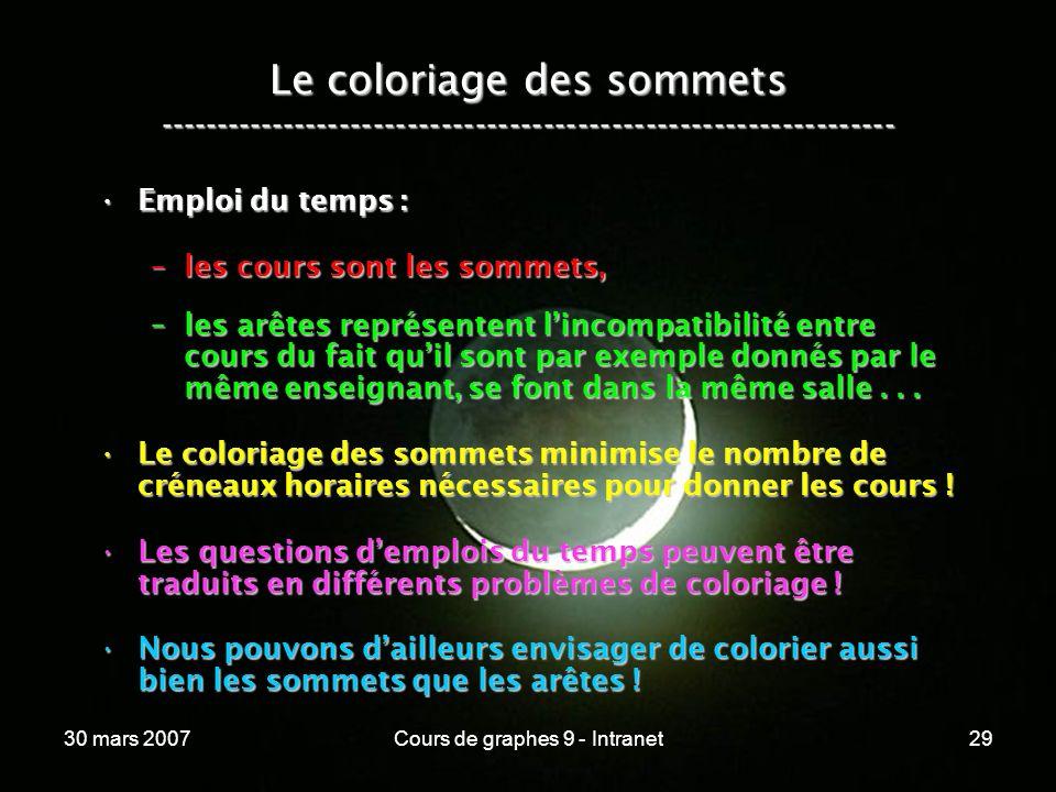 30 mars 2007Cours de graphes 9 - Intranet29 Le coloriage des sommets ----------------------------------------------------------------- Emploi du temps
