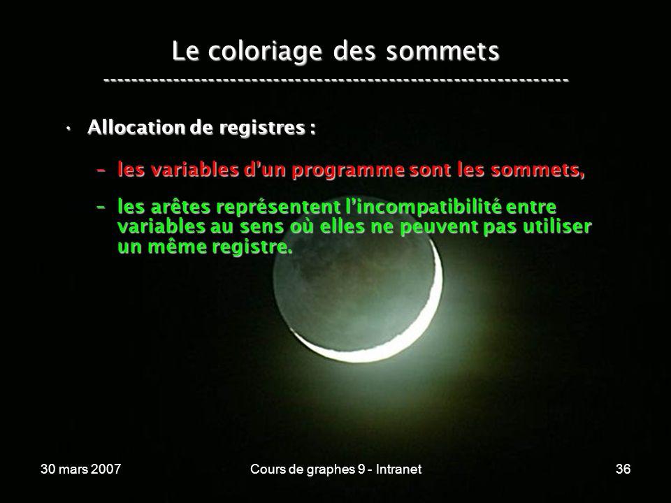 30 mars 2007Cours de graphes 9 - Intranet36 Le coloriage des sommets ----------------------------------------------------------------- Allocation de r