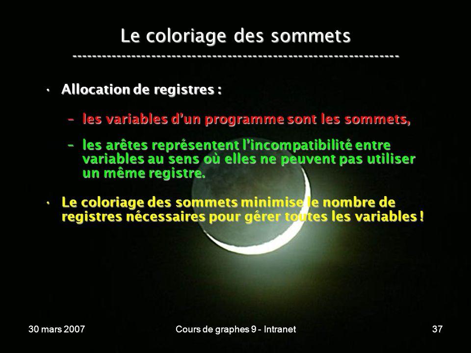 30 mars 2007Cours de graphes 9 - Intranet37 Le coloriage des sommets ----------------------------------------------------------------- Allocation de r