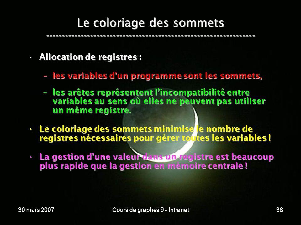 30 mars 2007Cours de graphes 9 - Intranet38 Le coloriage des sommets ----------------------------------------------------------------- Allocation de r
