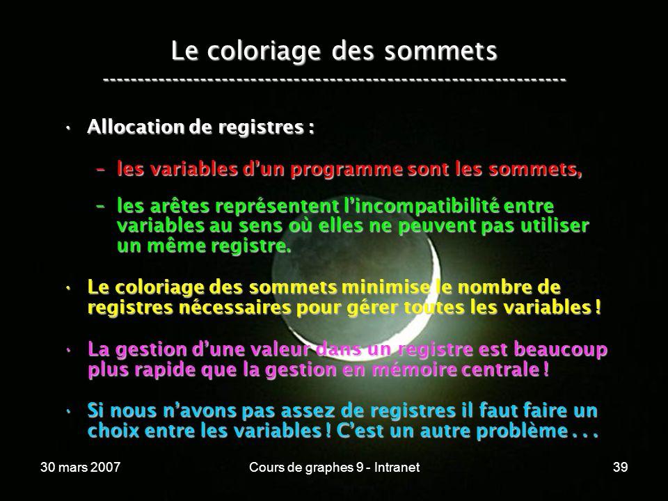 30 mars 2007Cours de graphes 9 - Intranet39 Le coloriage des sommets ----------------------------------------------------------------- Allocation de r