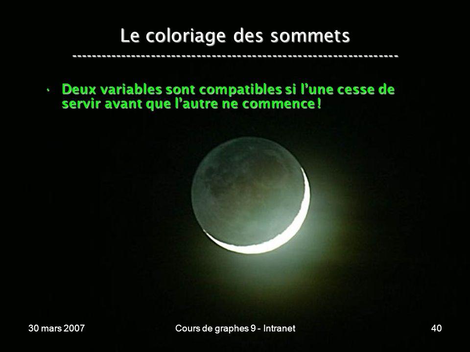 30 mars 2007Cours de graphes 9 - Intranet40 Le coloriage des sommets ----------------------------------------------------------------- Deux variables