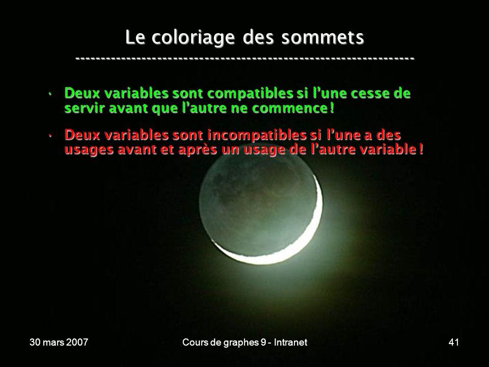 30 mars 2007Cours de graphes 9 - Intranet41 Le coloriage des sommets ----------------------------------------------------------------- Deux variables