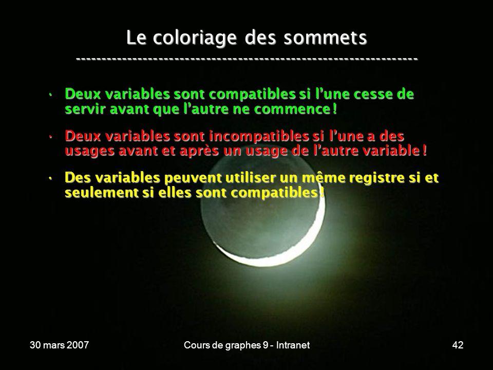 30 mars 2007Cours de graphes 9 - Intranet42 Le coloriage des sommets ----------------------------------------------------------------- Deux variables