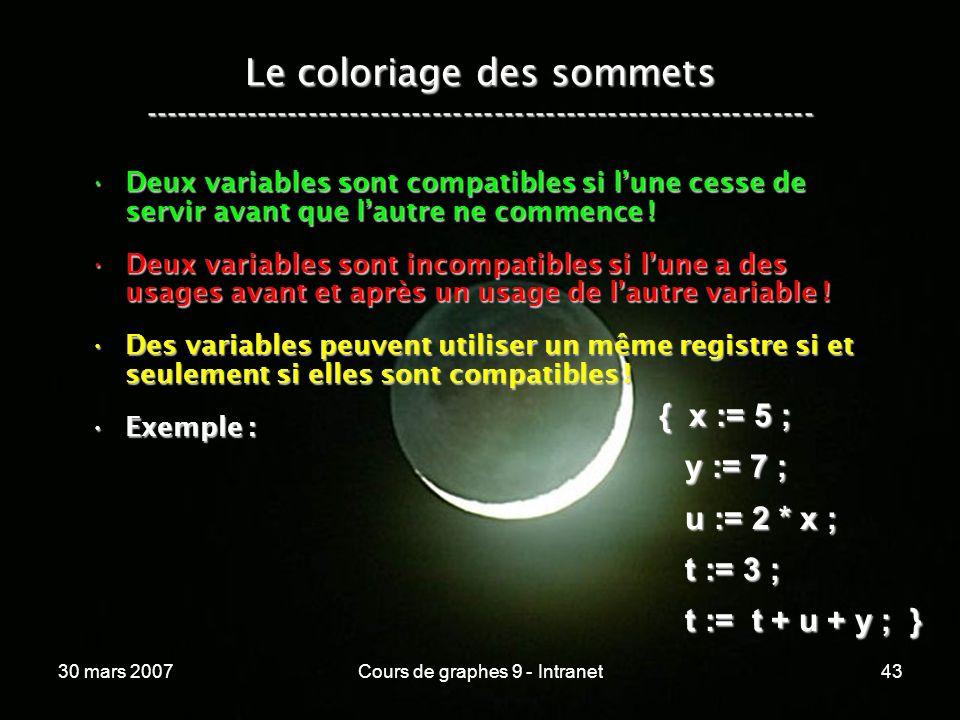 30 mars 2007Cours de graphes 9 - Intranet43 Le coloriage des sommets ----------------------------------------------------------------- Deux variables