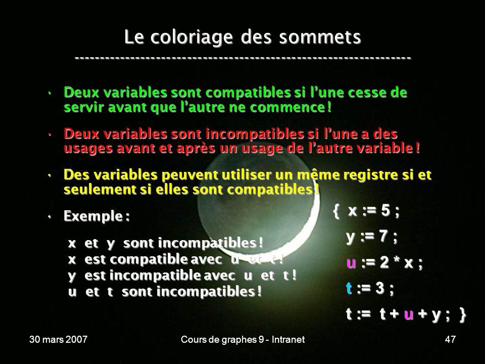 30 mars 2007Cours de graphes 9 - Intranet47 Le coloriage des sommets ----------------------------------------------------------------- Deux variables