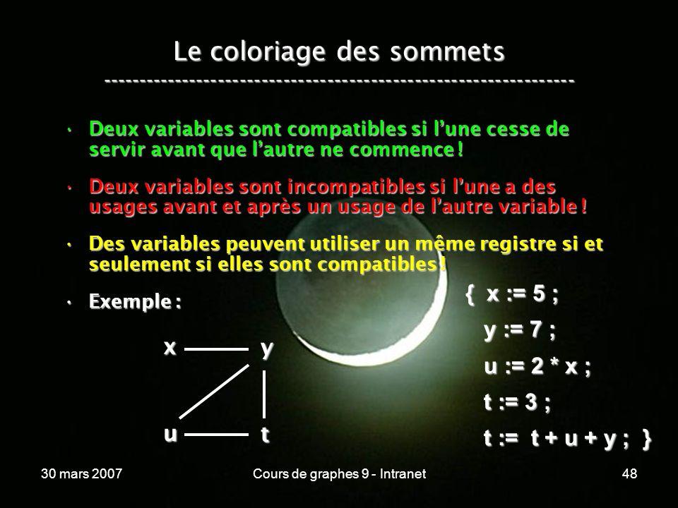 30 mars 2007Cours de graphes 9 - Intranet48 Le coloriage des sommets ----------------------------------------------------------------- Deux variables