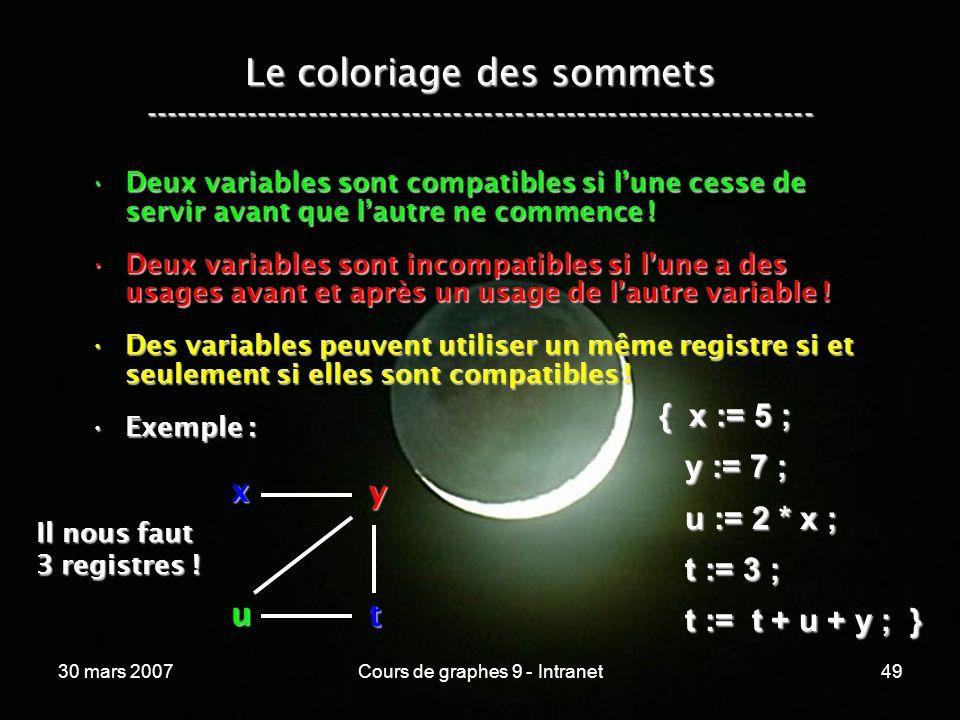30 mars 2007Cours de graphes 9 - Intranet49 Le coloriage des sommets ----------------------------------------------------------------- Deux variables