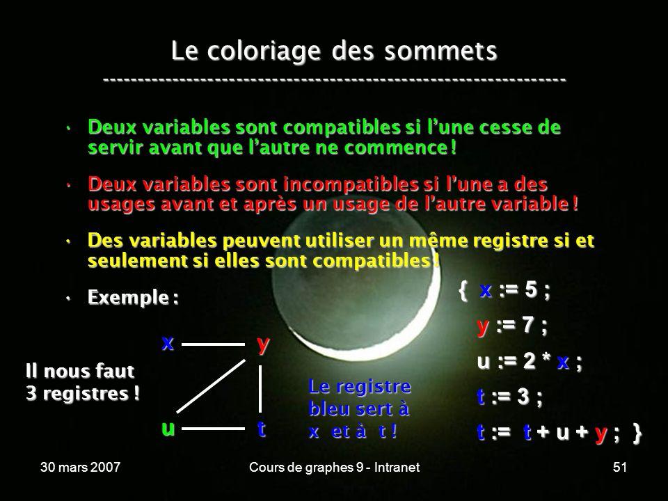 30 mars 2007Cours de graphes 9 - Intranet51 Le coloriage des sommets ----------------------------------------------------------------- Deux variables