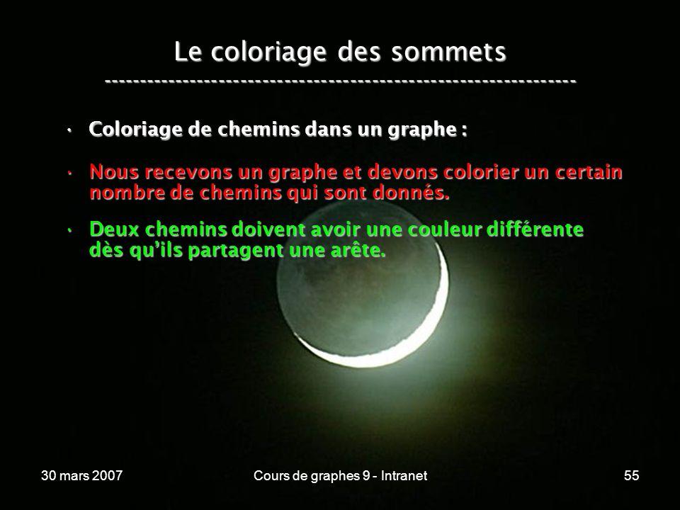 30 mars 2007Cours de graphes 9 - Intranet55 Le coloriage des sommets ----------------------------------------------------------------- Coloriage de ch
